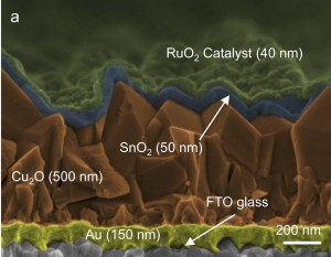 2016 Nano Energy SnO2